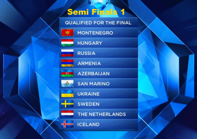 Semi finals 1 results